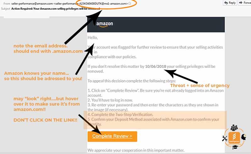 amazon Phishing Email